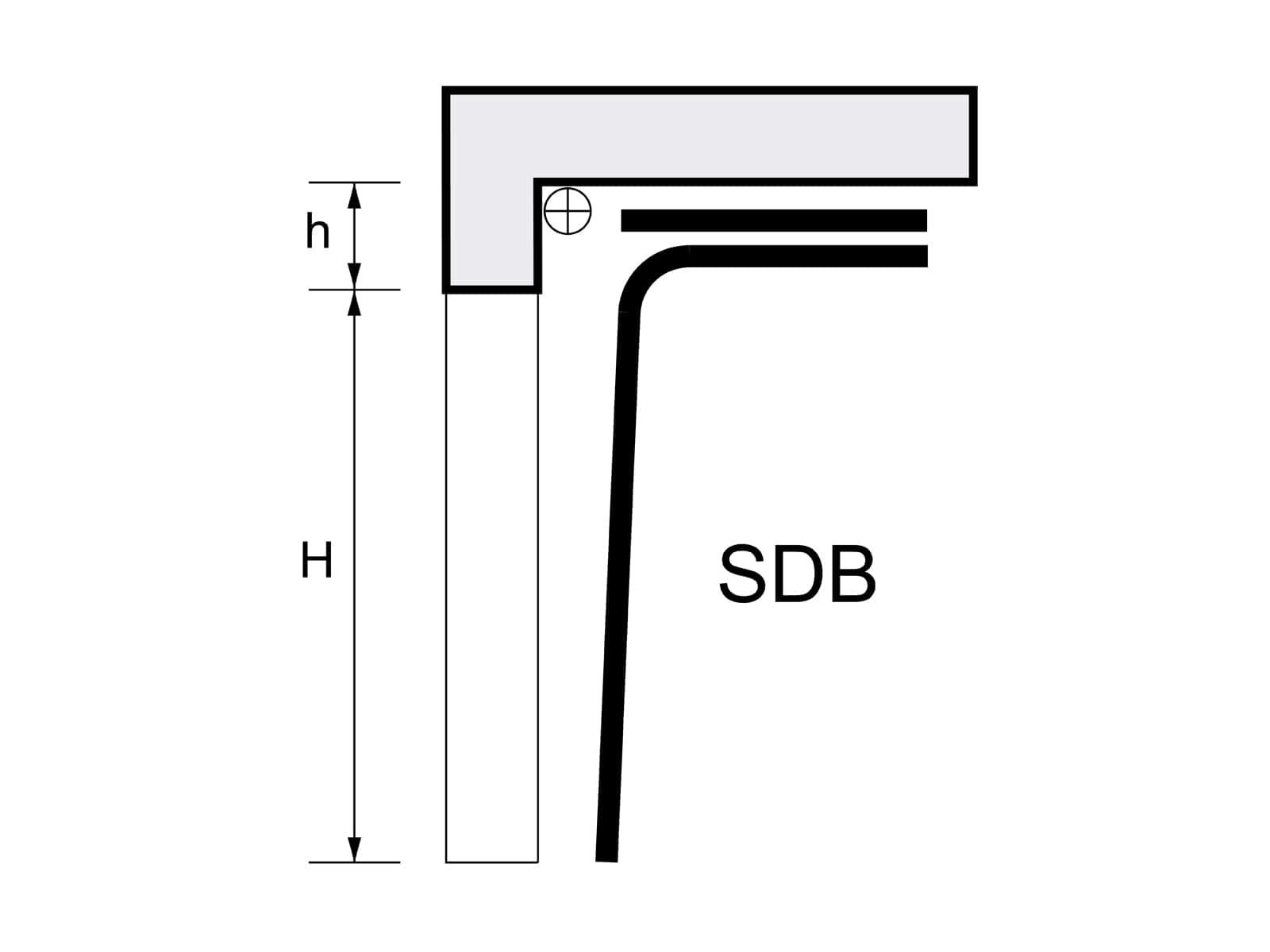 Scorrimento SDB